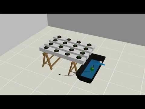 Hydroponic system  – Aeroponics – Animation with 3d program
