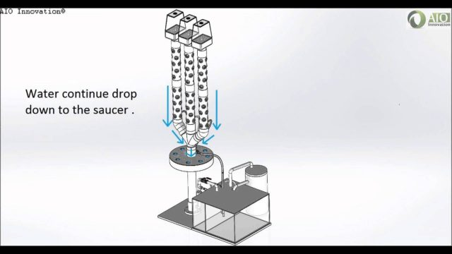 AIO Innovation Automated Vertical Soil-less Aeroponic Garden water flow description